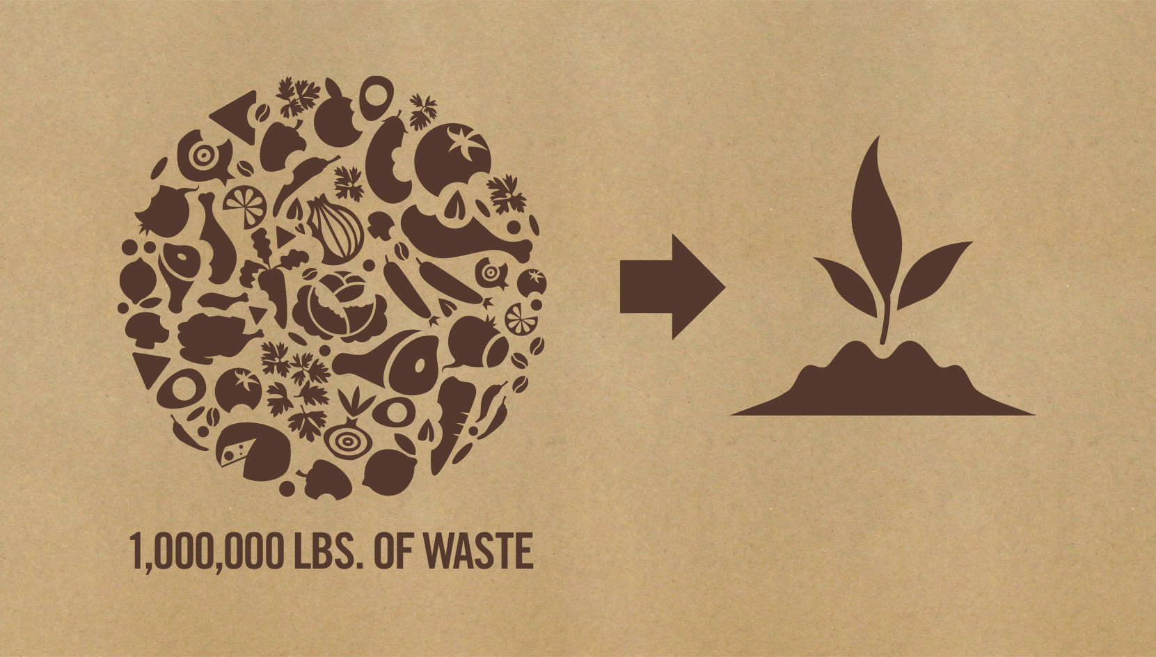 graphical drawing of food scraps in a sphere shape pointing to a plant sprouting out of the soil